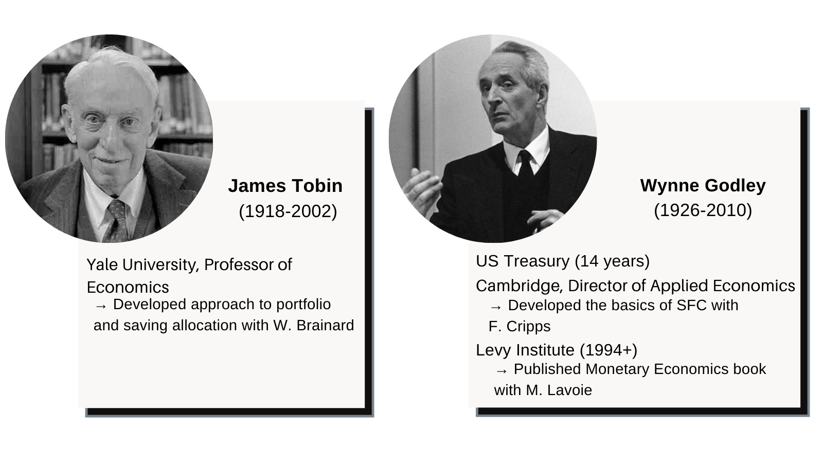 James Tobin and Wynne Godley, the two most impactful people in Stock-Flow Modelling